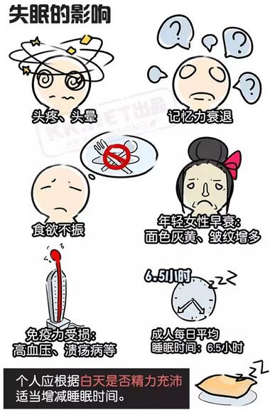 中国网民失眠地图!医生:睡不着是病 得治!