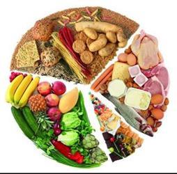 吃啥防癌?禽肉代替红肉能降低乳腺癌风险
