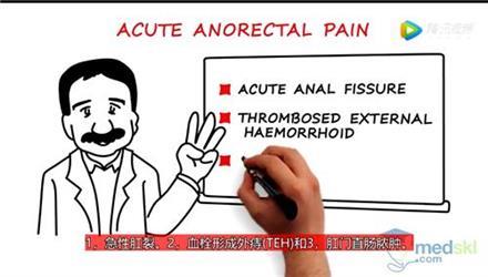 肛门疼痛的原因