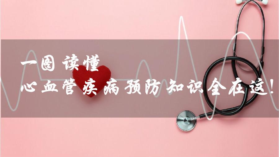 一图读懂|心血管疾病预防知识全在这!