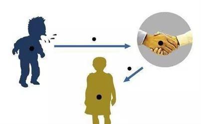 新型冠状病毒感染的肺炎防控知识问答