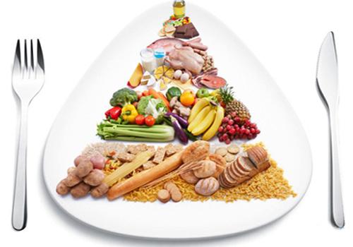 大学生饮食健康论文_大学生饮食营养与健康的调查报告-
